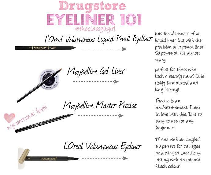 Drugstore Eyeliner 101
